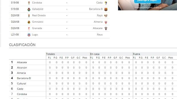 Captura de los resultados y clasificación de la web de ABC