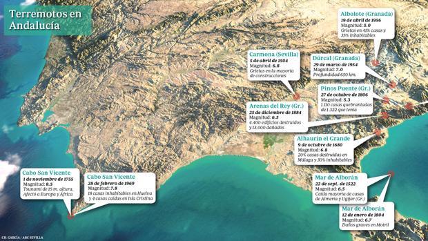 El riesgo sísmico andaluz incluye la posibilidad de otro gran terremoto