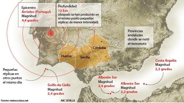 Hemeroteca: Un terremoto en Portugal hace temblar a Huelva, Sevilla y Córdoba   Autor del artículo: Finanzas.com