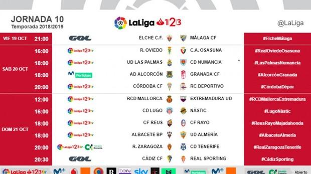 Tabla con los horarios oficiales de la jornada en Segunda