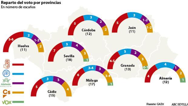encuesta elecciones andaluzas 2018 encuestas electorales andalucía
