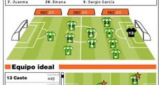 Chaparro apuesta por Monzón y coincide con el equipo de la afición