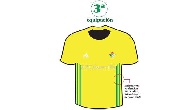 segunda equipacion Real Betis mujer