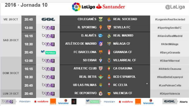Horarios correspondientes a la décima jornada de LaLiga Santander (Foto: @LaLiga)