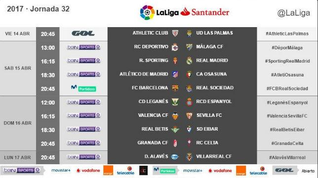 Horarios para la jornada 32ª de LaLiga Santander (Foto: @LaLiga)