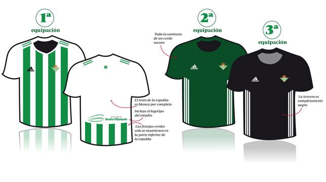 segunda equipacion Real Betis en venta