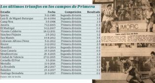 Los últimos triunfos béticos en campos de Primera y las fotos del 1-3 del 89 en Éibar
