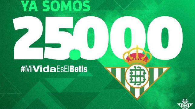El Betis supera los 25.000 abonados (RBB)