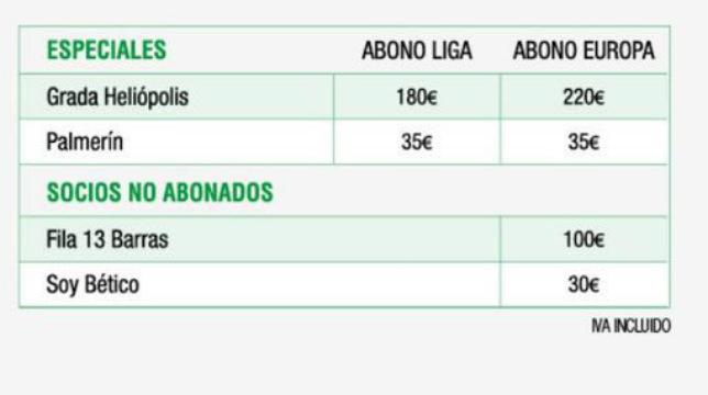 Abonos especiales del Betis para la 2018-2019