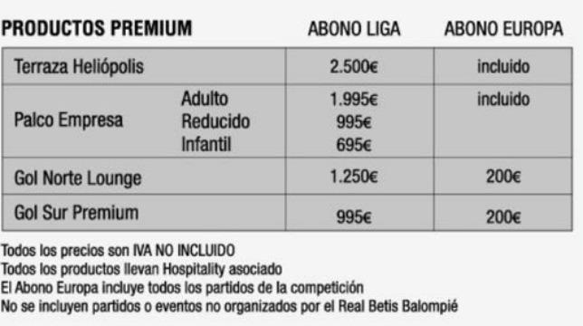 Productos premium del Betis para la 2018-2019