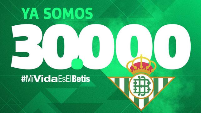 El Betis ha alcanzado los 30.000 abonados