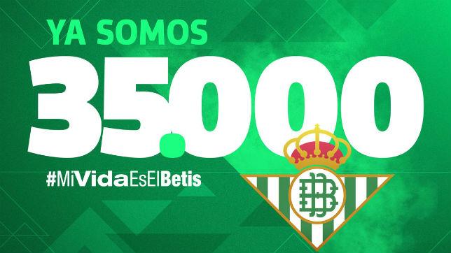 El Betis ha hecho público que ha superado los 35.000 socios (foto: RBB)