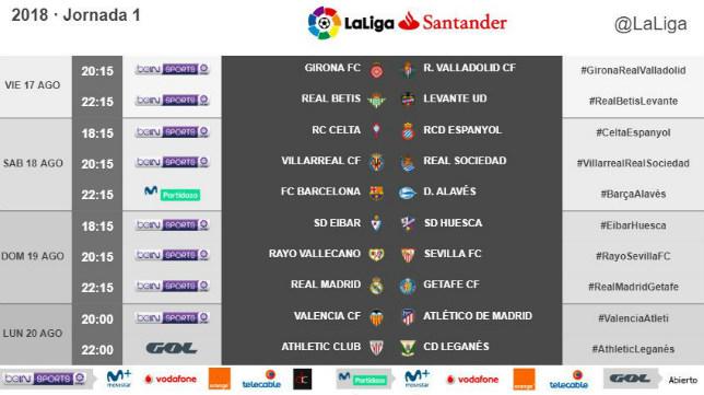 Horarios de la jornada 1 de LaLiga Santander 2018-2019