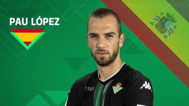 Pau López, convocado por Luis Enrique (foto: RBB)