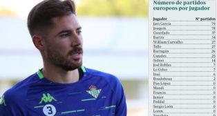 Javi García (Foto: Real Betis).