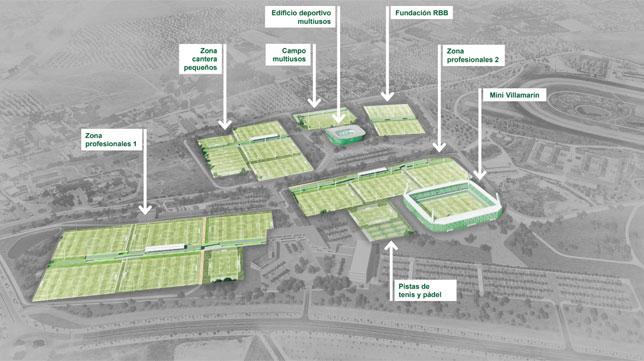 Imagen de la zonificación de la nueva ciudad deportiva del Betis; desde prebenjamines hasta profesionales (Foto: RBB)