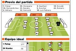 Muchas diferencias entre el once de Jiménez y el de la afición contra el Barça