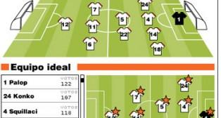 Jiménez y la afición coinciden en el Bernabéu