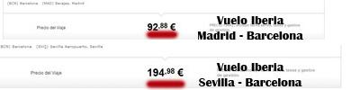 Precio de un billete de avión en Iberia para cada aficionado