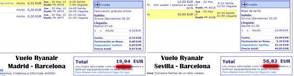 Precio de un billete de avión en Ryanair para cada aficionado