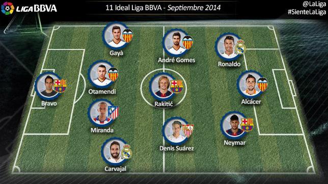 11 de la Liga BBVA del mes de septiembre (Foto: lfp.es)