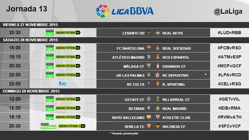 Sevilla FC-Valencia, domingo 29 de noviembre a las 20:30 ...