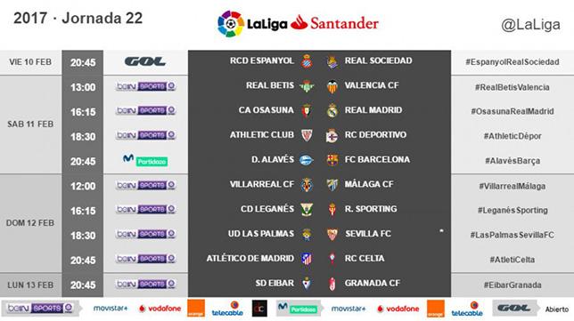 Horarios de la jornada 22 en LaLiga Santander