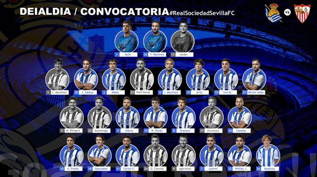 La lista de la Real Sociedad para recibir al Sevilla