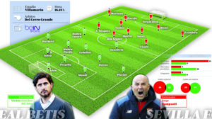 Alineaciones probables del derbi Betis-Sevilla (A. Montes)