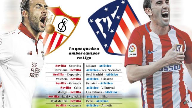 El calendario de Sevilla FC y Atlético hasta el final de LaLiga