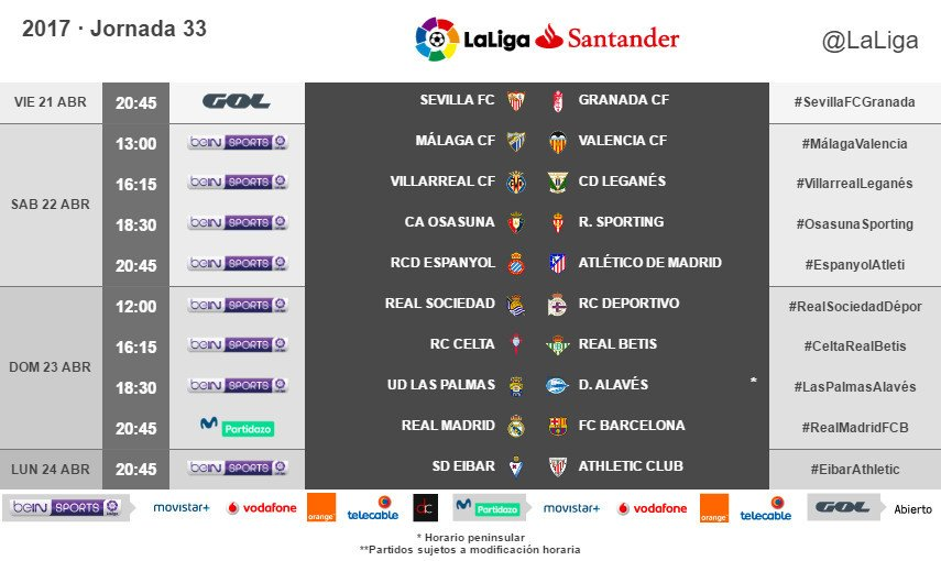 Horarios de la Jornada 33ª de LaLiga Santander