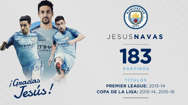 Captura de la página web del Manchester City