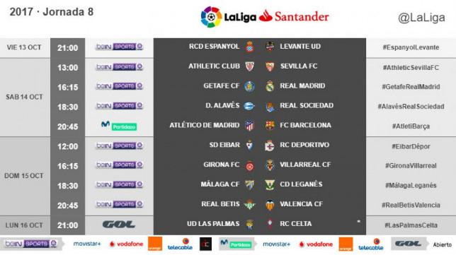 Horarios de la jornada 8 de LaLiga Santander
