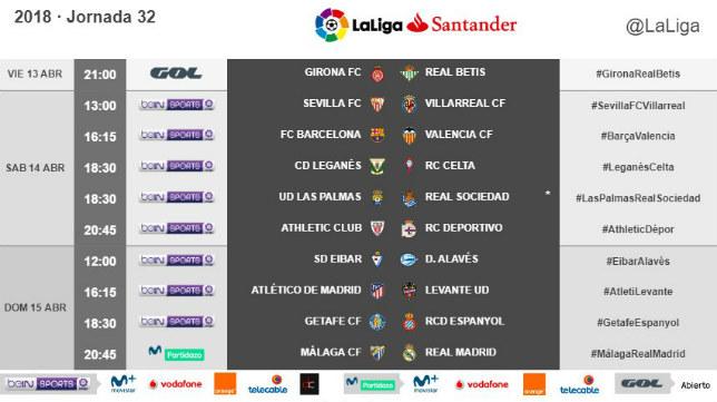 Horarios de la jornada 32 de LaLiga Santander