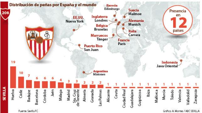 Distribución de peñas del Sevilla en el mundo