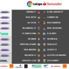 Horarios de la primera jornada de LaLiga Santander