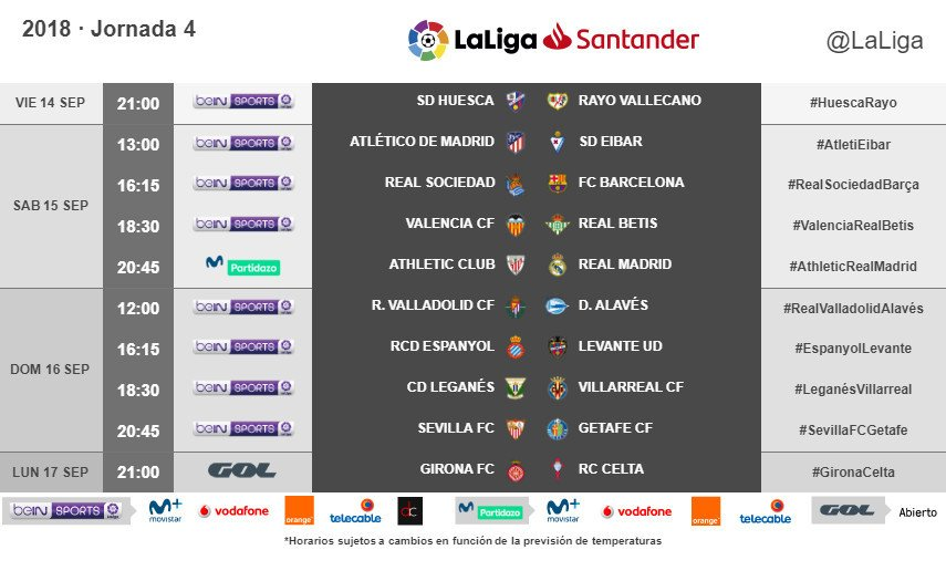 Horarios de la 4ª jornada de LaLiga Santander 2018-19