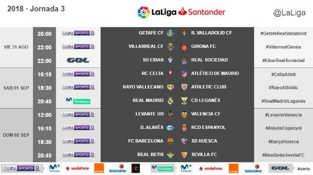 Horarios de la jornada 3 de LaLiga Santander 2018-2019
