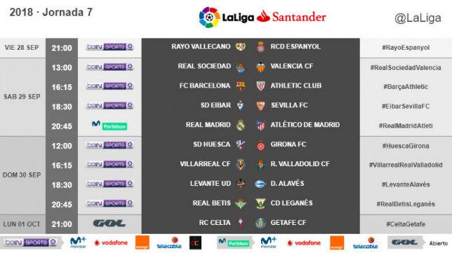 Horarios de la jornada 7, con el Eibar-Sevilla