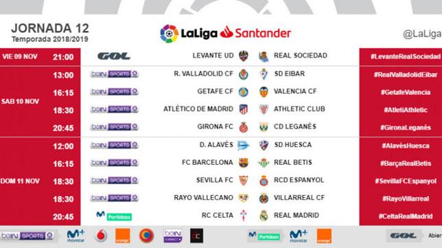 Horarios de la jornada 12 en LaLiga Santander, con el Sevilla-Espanyol