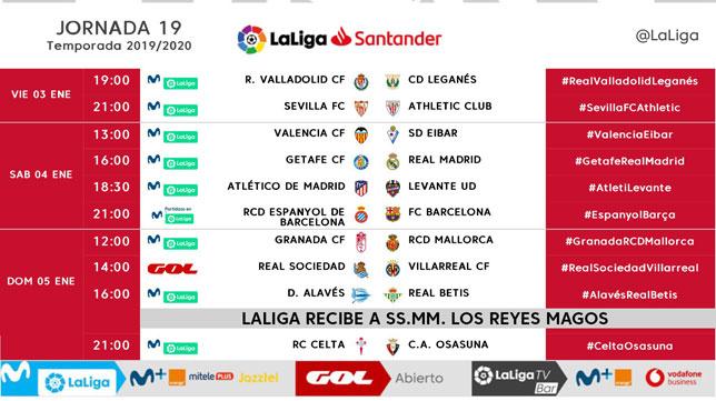 Horarios de la jornada 19 en LaLiga Santander, con el Sevilla-Athletic