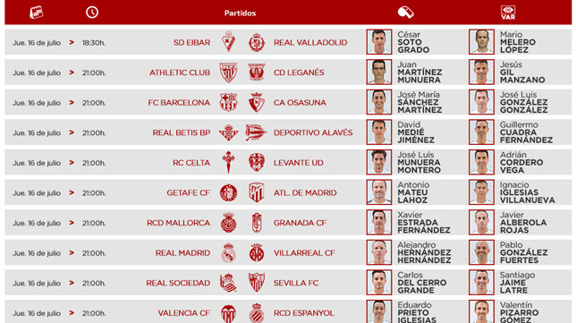 Colegiados designados para la jornada 37 del campeonato liguero 19-20 (Imagen: RFEF)