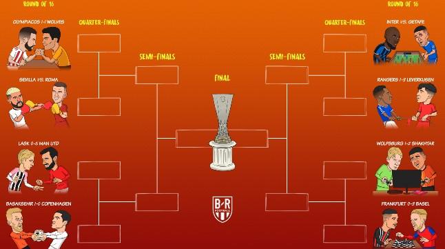 El cuadro de la Liga Europa (@brfootball)