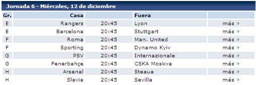 Sevilla FC: Partidos y horarios de Champions de esta noche
