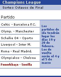 Emparejamientos Octavos de Final de Champions League