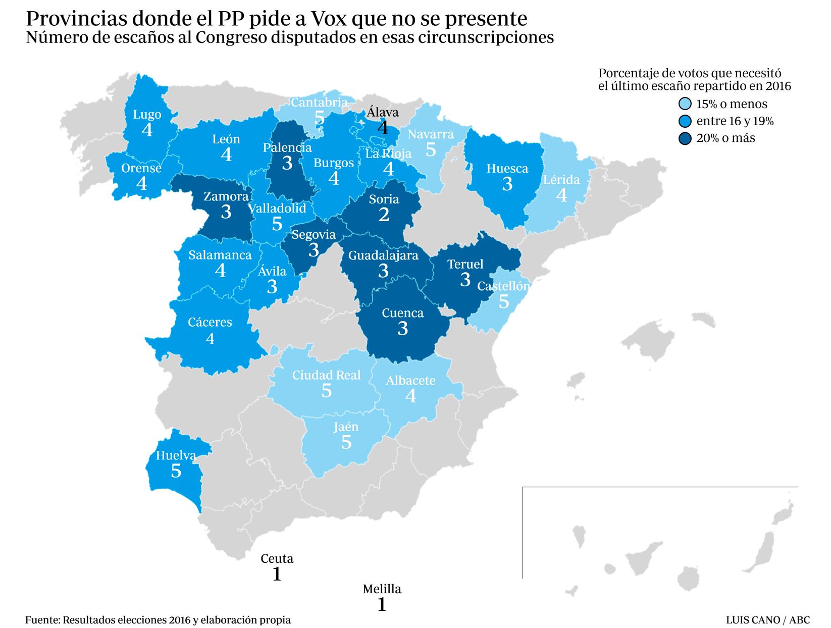 Estas son las provincias donde votar a Vox hace más daño al PP