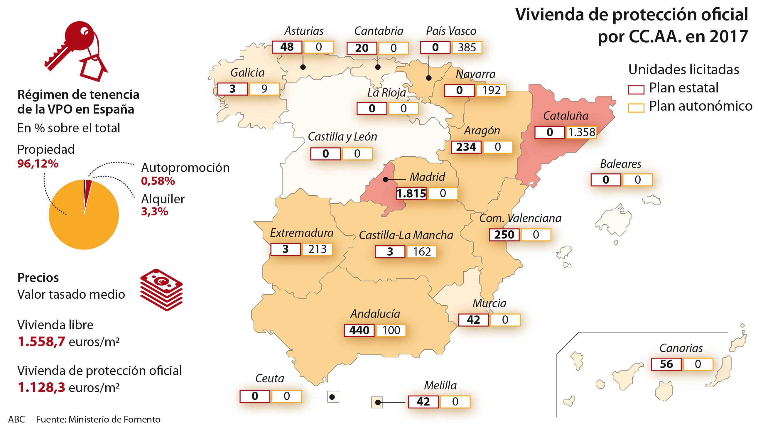 Vpo espa a se queda a la cola de europa en vivienda social - Casas de proteccion oficial ...