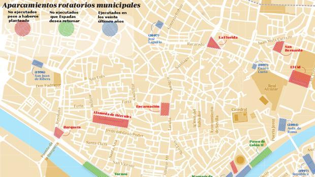 Los aparcamientos que pudieron ser y no fueron en Sevilla