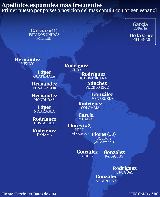 Los apellidos españoles más frecuentes en el mundo